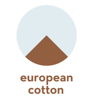 EUROPEAN COTTON
